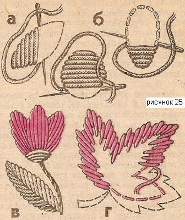 Best ideas about embroidery stitches tutorial on