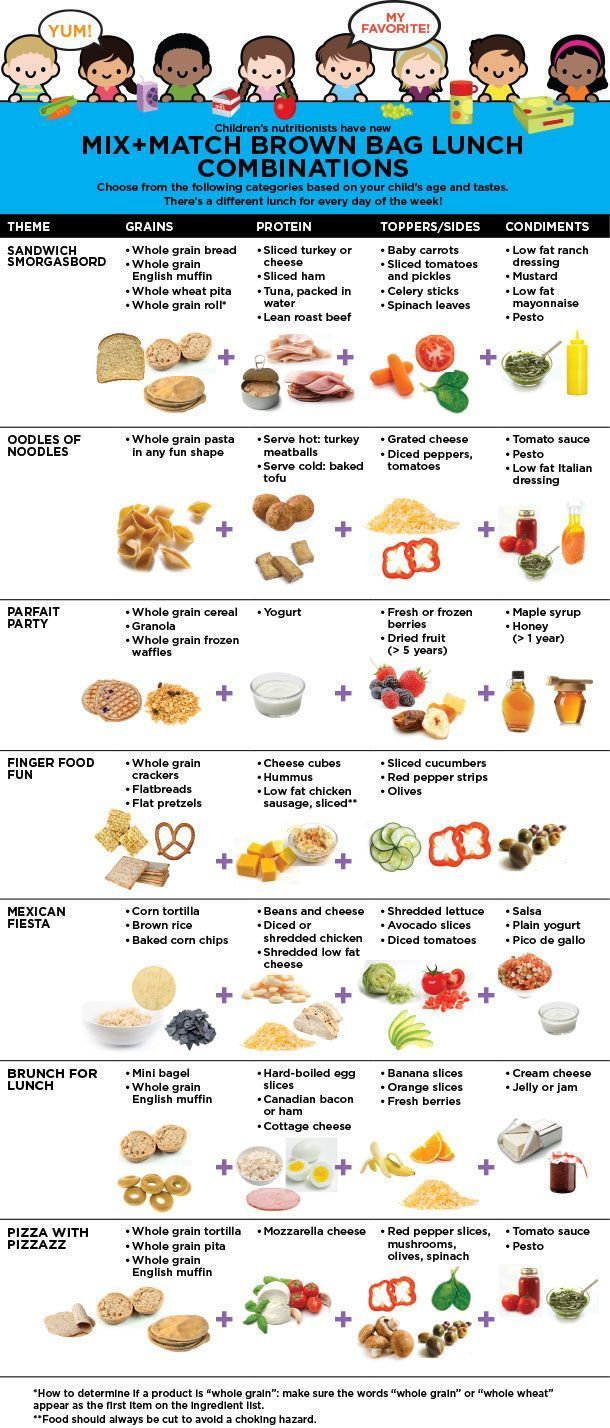Healthy school lunch tips-mix and match lunch food guide for kids