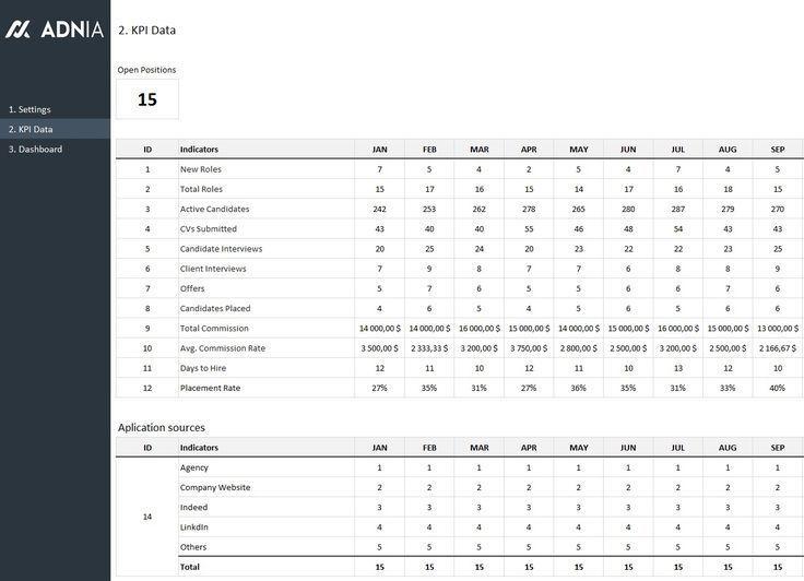 Hr Recruitment Dashboard Template Dashboard Template Excel