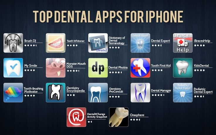 ¿Tienes un #iPhone? Este el top dental en #apps