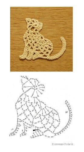 Aplique de ganchillo en forma de gato                                                                                                                                                      Más