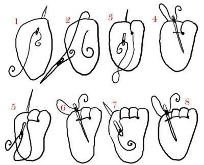 Amigurumi : Sew Toes as in Diagram ❥ 4U // hf http://www.pinterest.com/hilariafina/