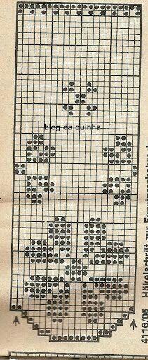 Gráfico trilho de mesa.