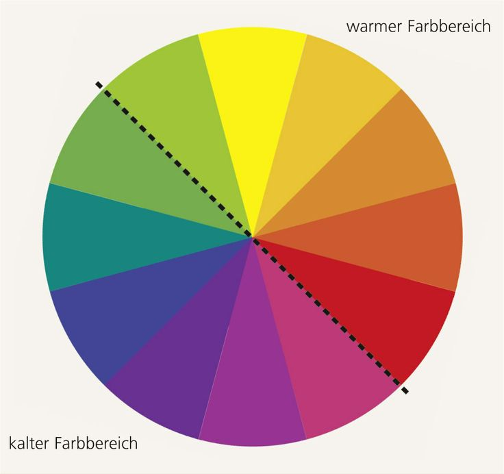 Kalte Warme Farben Unterschied : Den den on Pinterest