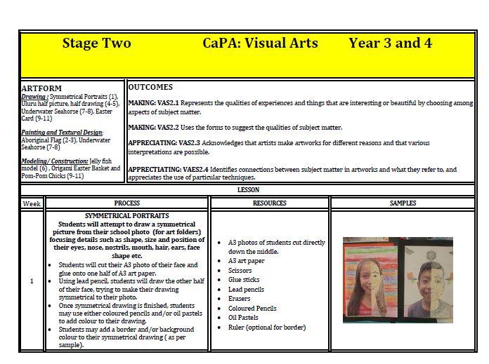 Year 3-4 Visual Arts Program | Teach In a Box