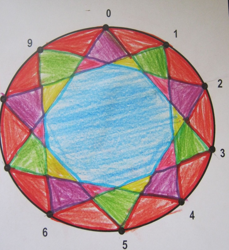 390 best Math - 4 Processes images on Pinterest | School, Teaching ...
