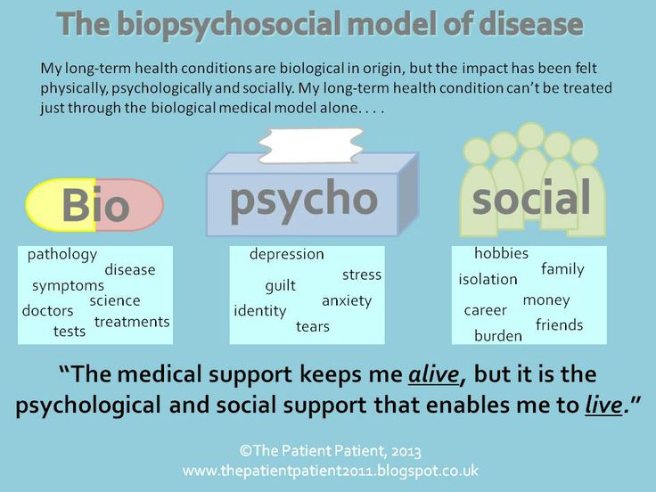 bio psycho The theory of bio-psychosocial model was introduced in 1977 by mr george engel, a professor of psychiatry and medicine it is a comprehensive model explicating a strong relationship between health and disease by integrating cultural, social, and psychological considerations (engel 1977, p 132).