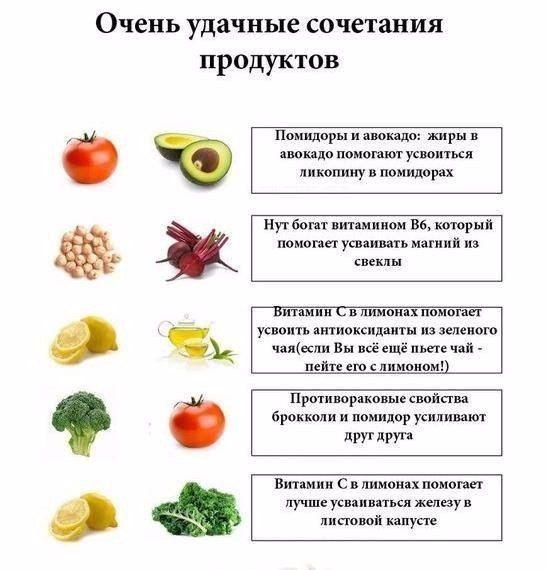 Лада Баженова