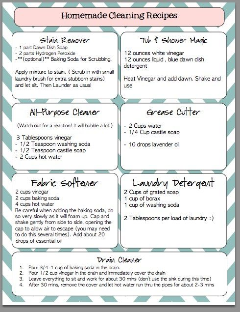 FREE printable of homemade cleaner recipes. Eh, I have better ones for most of these... Incidentally, cheap dishwasher detergent (I prefer the Sun powder, it works the best for anything but dishwashers) can clean your sink, bathtub, and baked on stuff on a stovetop. May have to let it sit for a bit, but it rinses clean.