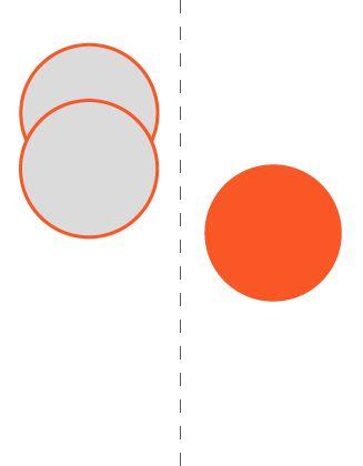 Asymmetrische compositie.