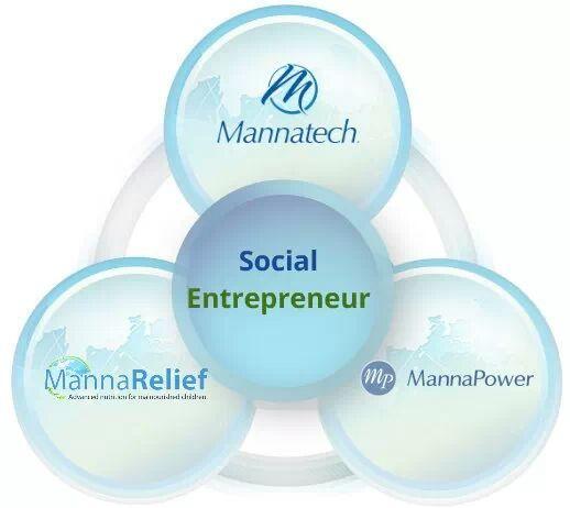 -매나테크, 세상에 없던 기술을 만든다.- 매나테크는 현대인의 식생활에서 섭취하기 어려운 글리코영양소를 1996년 최초로 제품화하는데 성공하였으며,전 세계 45개 국제특허를 획득하여 제품의 혁신성과 우수성을 인정받고 있는 사회적기업입니다.