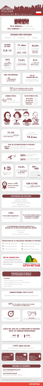 30 claves para estudiar y trabajar en Polonia #infografia #infographic #empleo