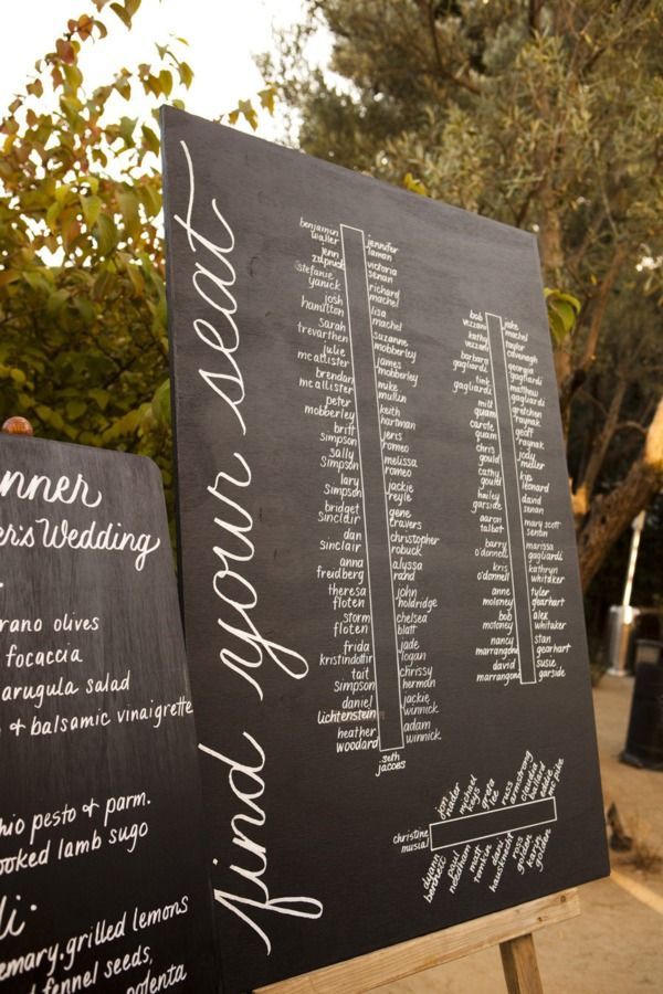 Escort board and menu.