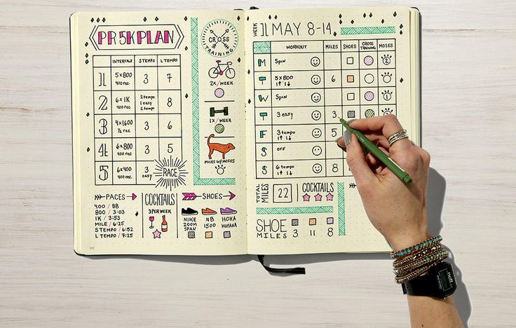 Why a Bullet Journal Might Be Your Perfect Training Log  http://www.runnersworld.com/running-gear/why-a-bullet-journal-might-be-your-perfect-training-log
