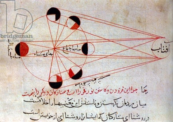 Iran / Afghanistan: An astronomical illustration explaining the different phases of the moon by Abu Rayhan Al-Biruni (973-1048 CE)