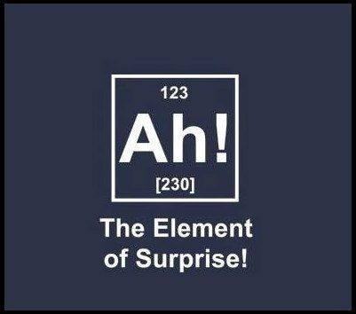 Ah! :: The Element of Surprise!