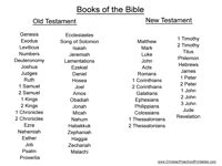 Themes in the Old Testament of the bible?
