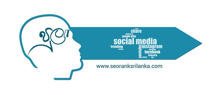 💻📈🎯📱 #digitalmarketing #socialmedia