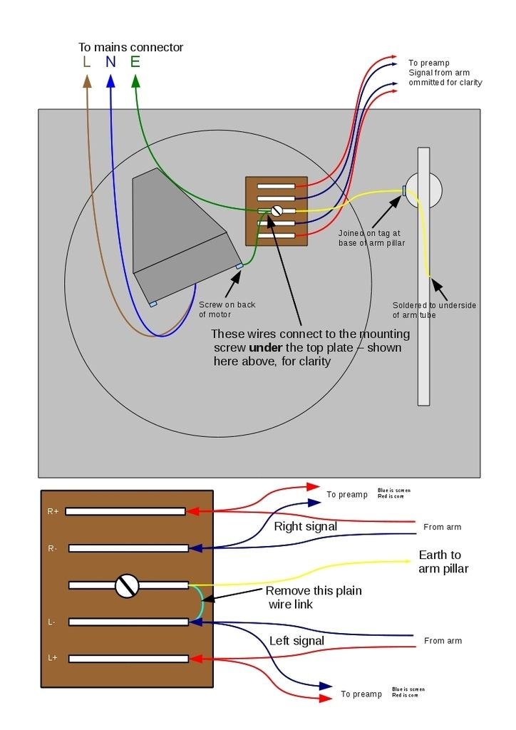 Earth Wiring - Lenco Guides