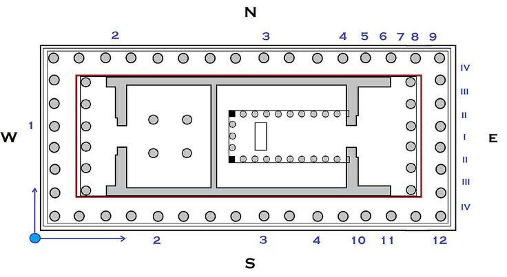 segue Partenone: Pianta e Schema generale delle rappresentazioni lungo il fregio. Il tratto più caratteristico nella decorazione del Partenone è il lungo fregio ionico posto lungo le pareti esterne della cella: caratteristica innovativa, il resto del tempio è costruito in stile dorico. L'intero fregio marmoreo è stato scolpito in altorilievo da Fidia e dai collaboratori della sua bottega ed era lungo 160 metri di cui ne sopravvivono 130.