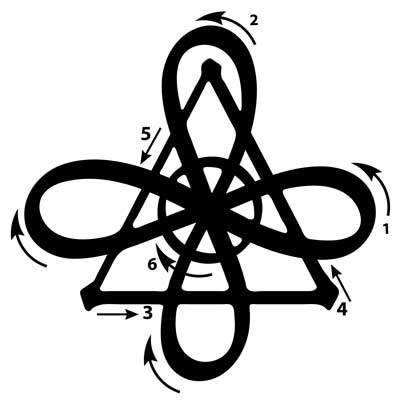 Das Karuna-Reiki-Symbol Gnosa bedeutet spirituelles Wissen und Weisheit. Seine Anwendung schafft eine engere Verbindung mit deinem höheren Selbst.