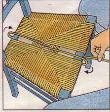 Znalezione obrazy dla zapytania rempaillage chaise avec tissu