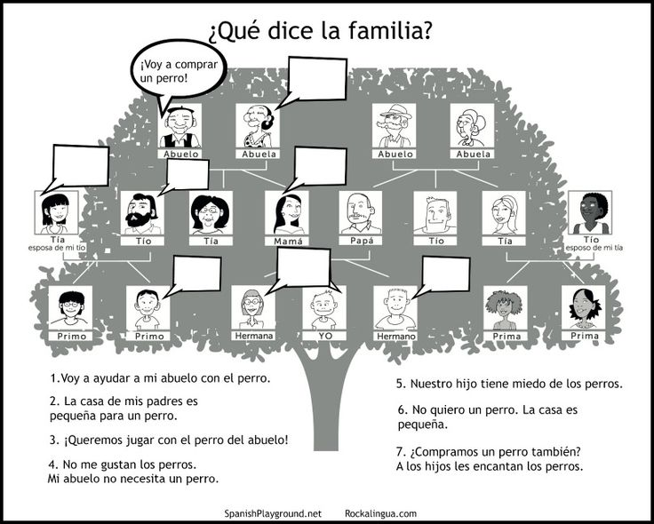 Family Members In Spanish Family Tree Activities Summer Reading