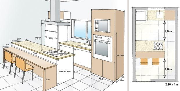 Atente também para as dimensões mínimas, pois a ilha é compatível com cozinhas a partir de 9 m², desde que fique a 1,20 m da pia. E atenção à altura: as ilhas prontas têm entre 85 e 90 cm, mas o balcão de refeições só pode seguir essa medida se receber banquetas médias. Caso prefira cadeiras, o tampo deve estar a no máximo 78 cm do chão.Fogão, pia e geladeira devem formar um triângulo imaginário sem obstáculos entre os vértices, que não podem ficar nem muito afastados nem próximos demais.
