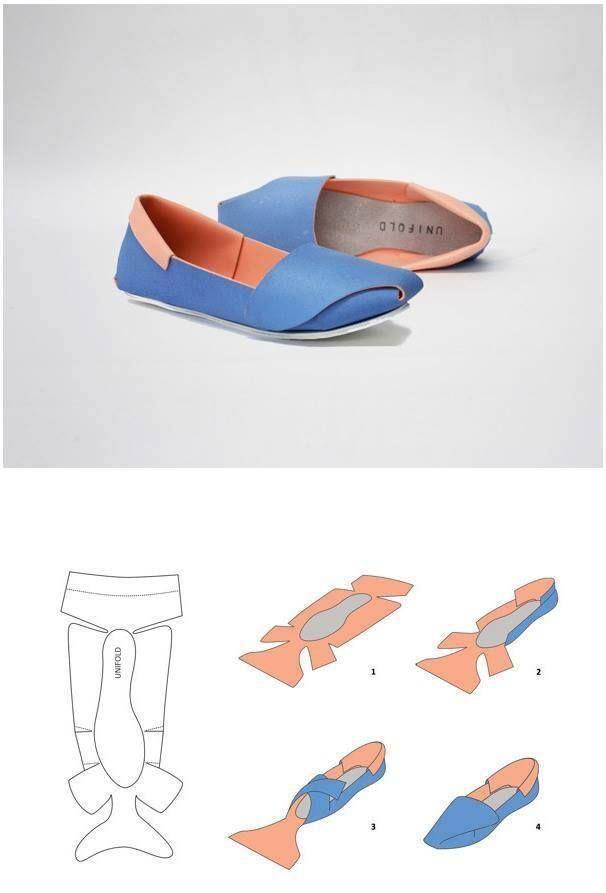 Moda Criativa: Projeto conceitual de calçado