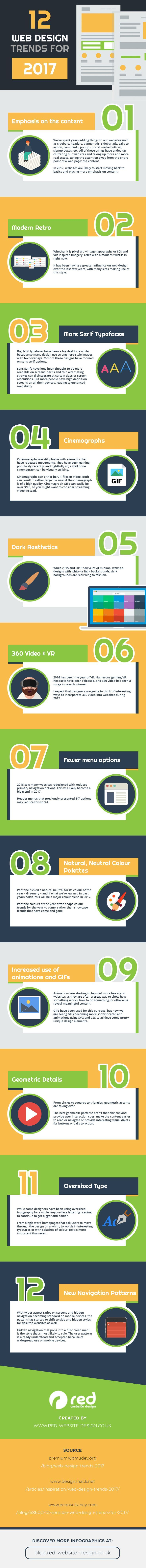 12 Web Design Trends For 2017 - #infographic