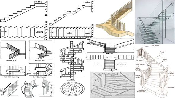 Common Types Of Stairs For Building Types Of Stairs