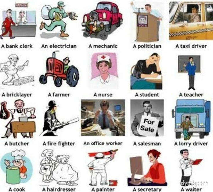 Het leren van de woordenschat voor verschillende banen en uccupations