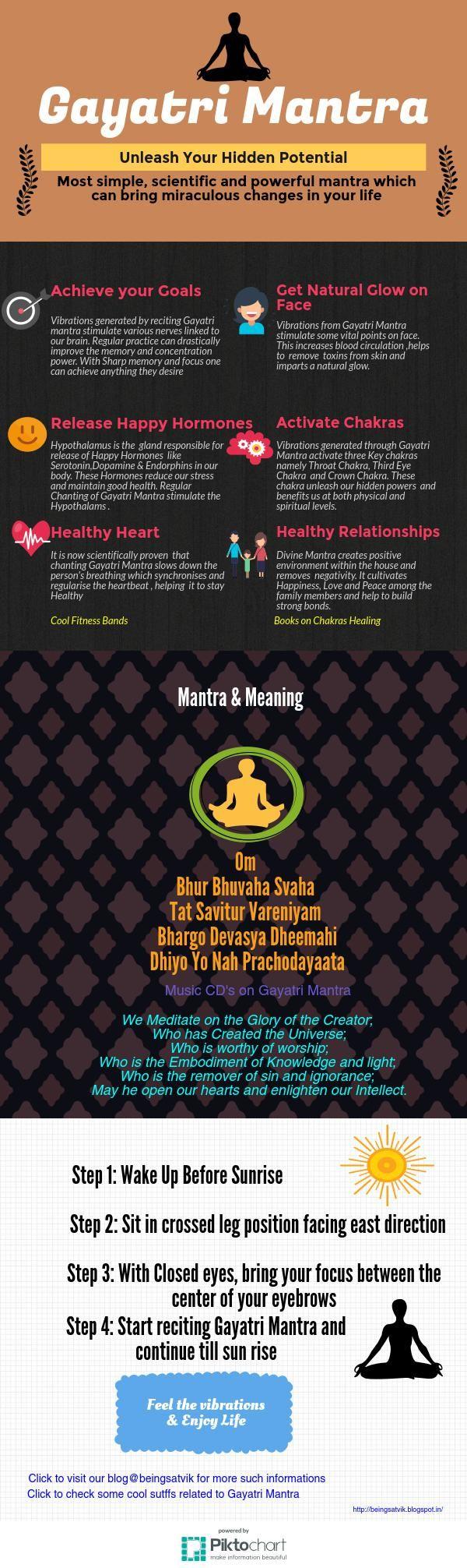 Gayatri Mantra Divine Benefits  | @Piktochart Infographic