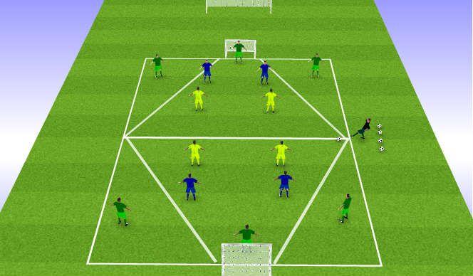 Football Soccer Session Plan Drill Colour 4 V 4 Shooting Soccer Drills Soccer Football Drills