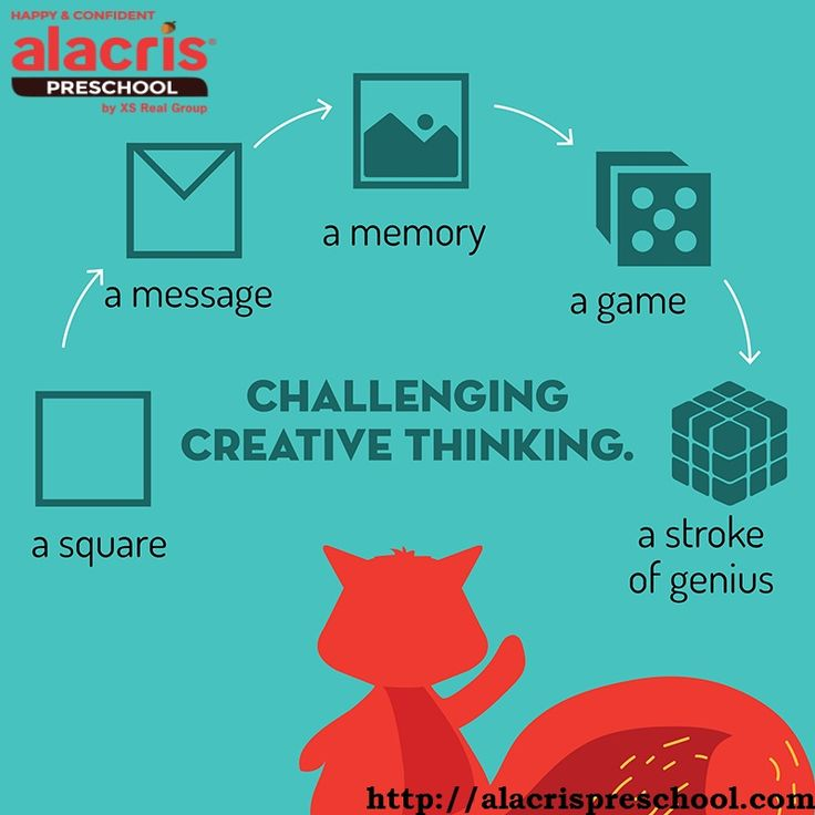 At Alacris we gives your kids a head start in education and learning. Our UKG lays the foundation of writing and enriching the vocabulary of children.