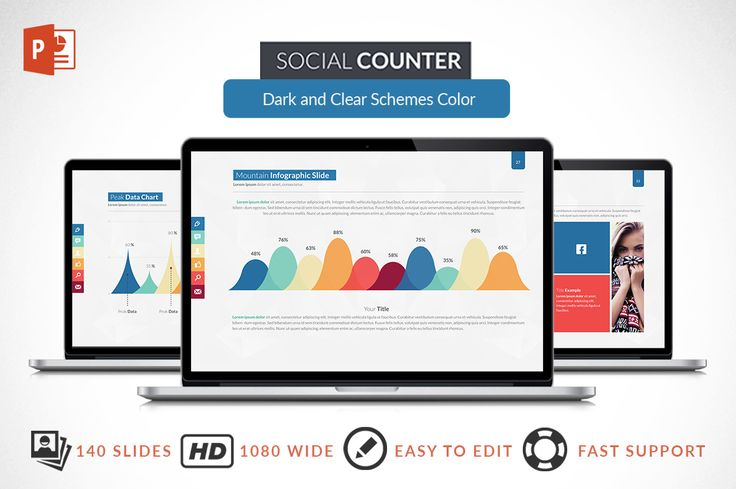 Social Counter | Powerpoint Template by Zacomic Studios on Creative Market