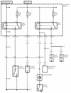 8b9ab38f5b3d291dd5cc8c8ddd12b85d jeep cherokee jeeps 44 best cherokee diagrams images on pinterest jeeps, cherokee 1998 jeep cherokee neutral safety switch wiring diagram at alyssarenee.co