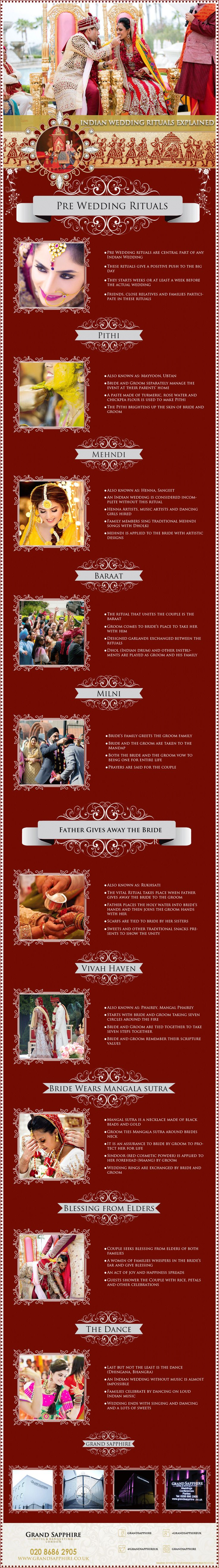 #INDIAN #WEDDINGS #SPELT #OUT - #IndianWeddings are not small and always involve lots of colour, #partying and #sweets For More Detail : http://grandsapphire.co.uk/