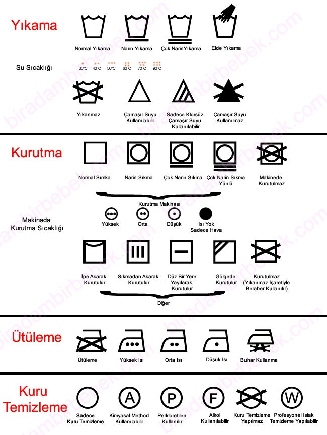 Hayatımızdaki bazı işaretler