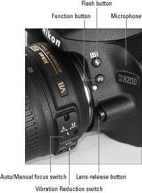 using Nikon D3200