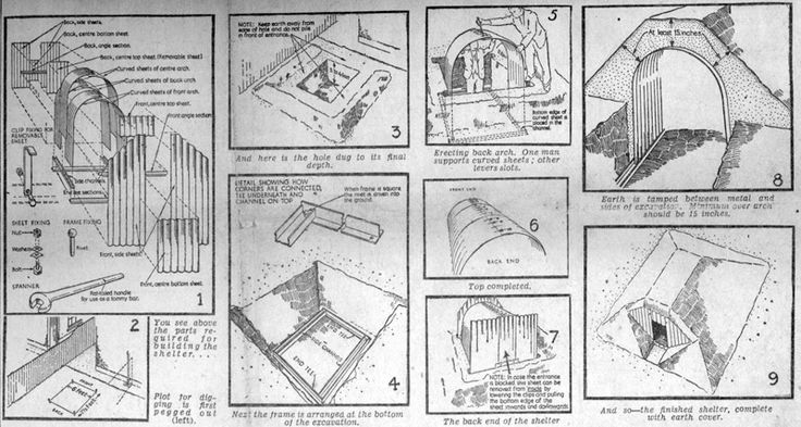 how to build an anderson shelter ww2 instructions - Google Search