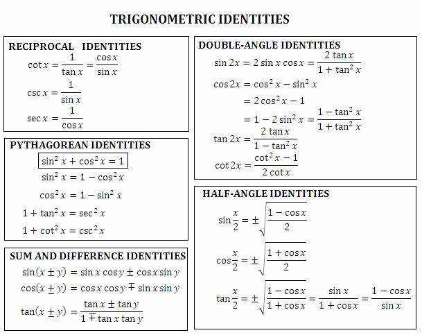 Verify Trig Identities Worksheet Fresh Trig Identities Worksheet 3 4 Thankful Writing Chemistry Worksheets Worksheets