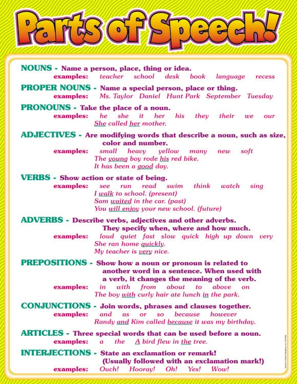 50 words speech on importance of english This list of important words was drawn up by british rhetorician ia richards, author of several books including basic english and its uses (1943) however, these 100 words are not a part of the simplified version of the language that he and ck ogden called basic english.