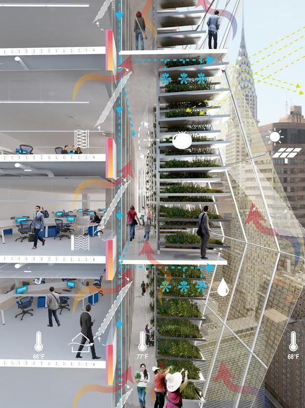 6 Teams Reimagine New York's MetLife Building,Courtesy of Lemay