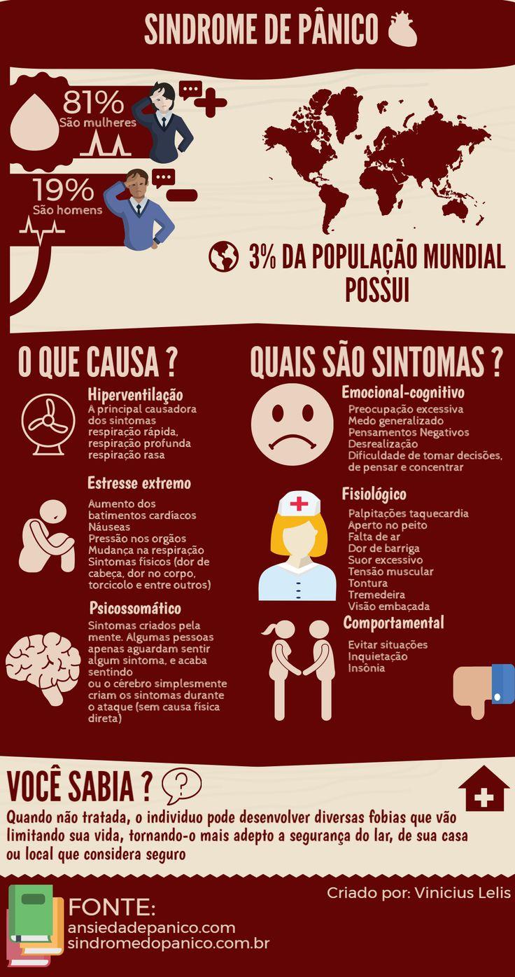 Síndrome de pânico, sintomas e a causa. Procure um psicologo  #sindrome #panico #sintomas @infográfico