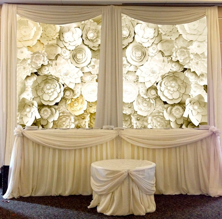 Stunning floral backdrop | Wedding head table decoration reception decor