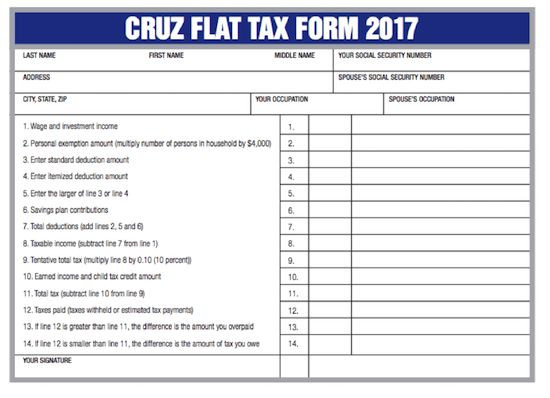 Ted Cruz's 10 percent flat-tax plan would be simple, fair, and a spur to the economy.
