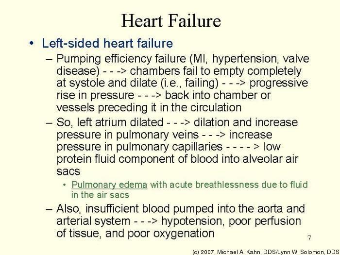right-sided heart failure essay