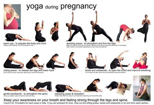Prenatal yoga. For later use.