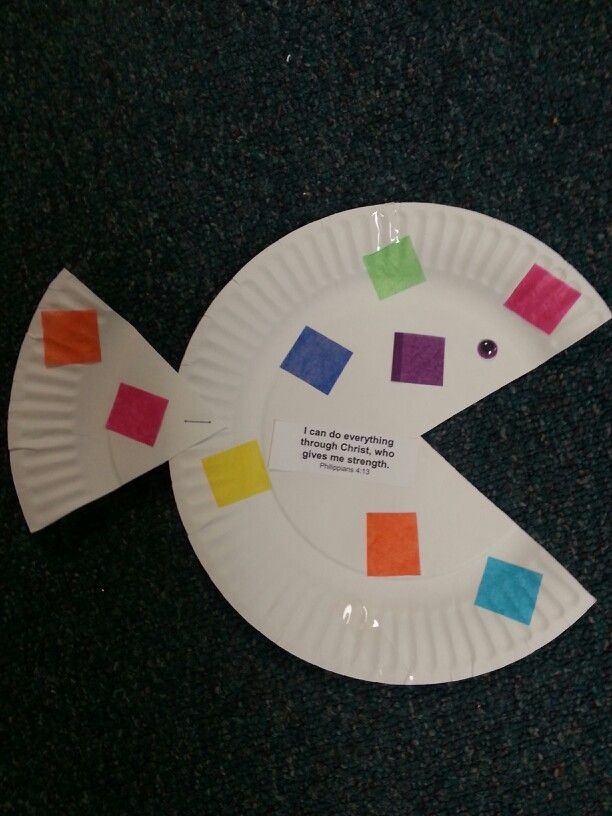 Jonah The Whale This Type Of Paper Plate Fish With Jonah Inside